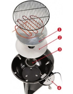 Barbecue Electrique City Electro Outdoorchef