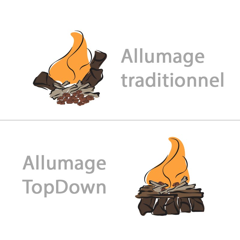 Allumage Topdown ou Traditionnel dans un brasero