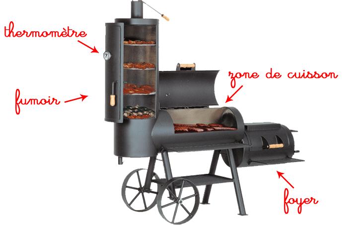 barbecue professionnel chuckwagon