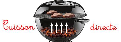 barbecue weber temps de cuisson